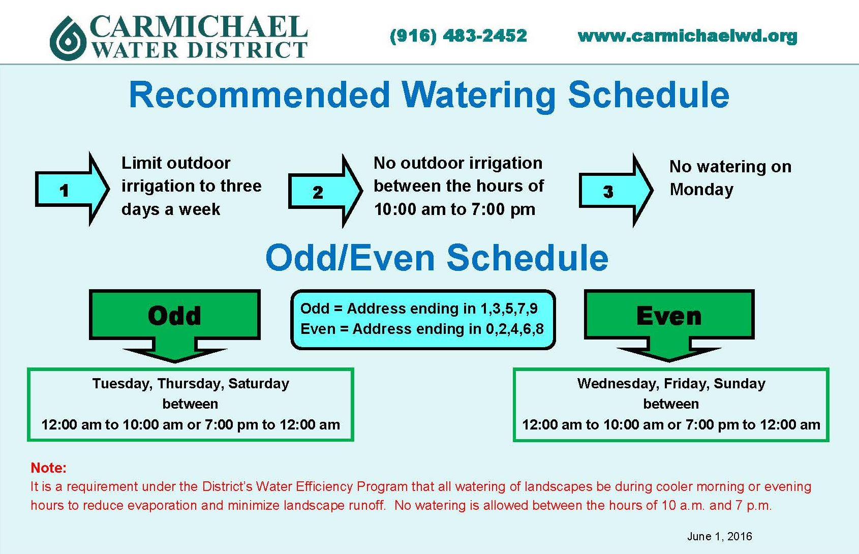 recomended-water-schedule-card_Page_1
